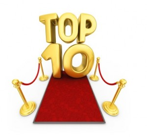 Are you looking for India's Top 10 Social Bio's!!!